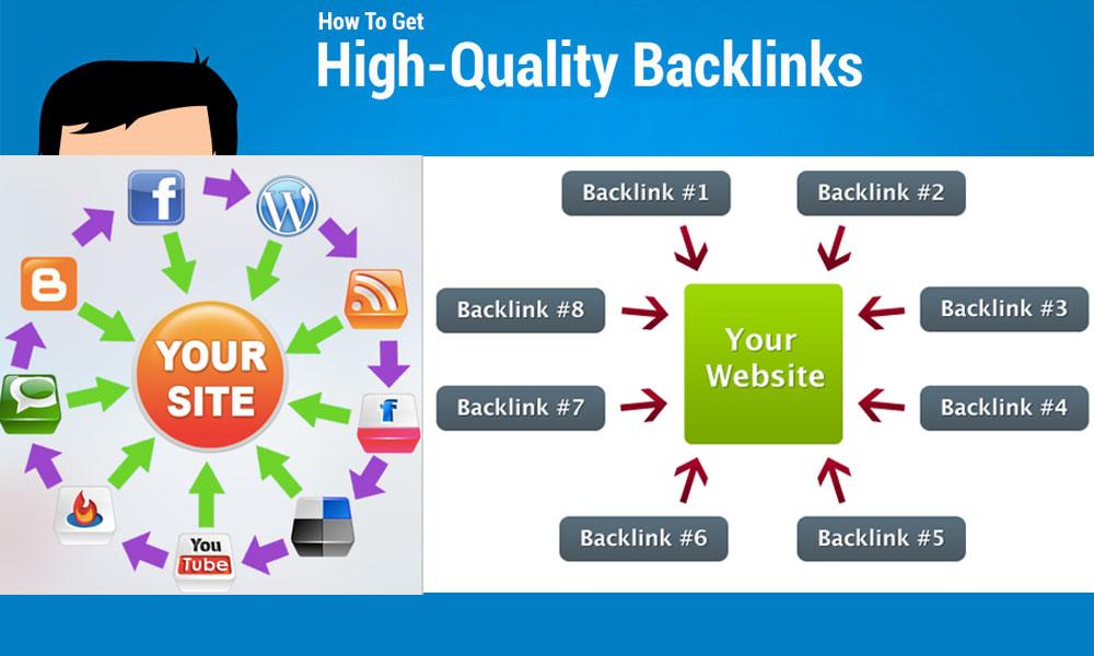 Apa itu Pengertian Backlinks?