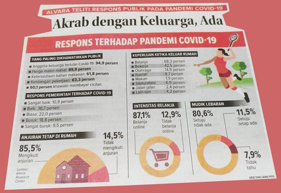 Survei Jawa Pos